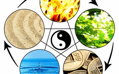 Qu'est-ce que l'élément Terre ?
